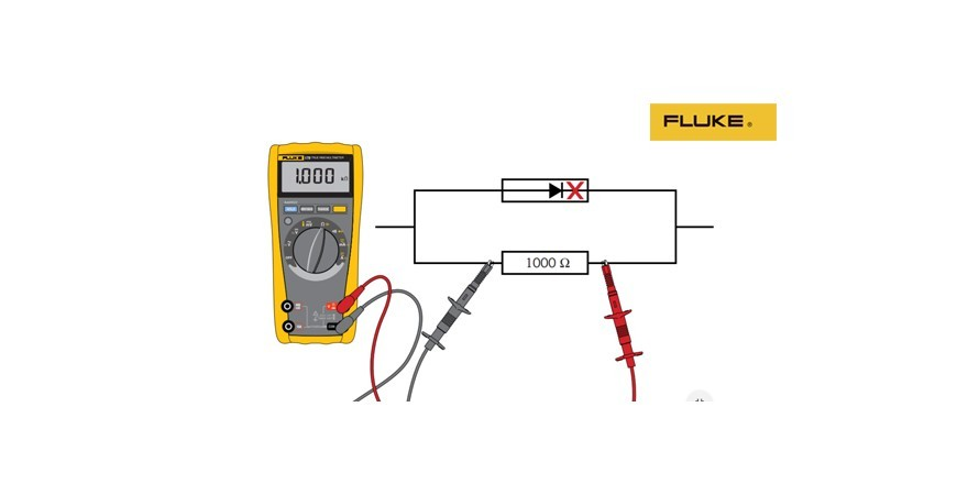 ABCs of DMMs Multimeter features and functions explained